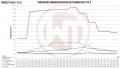 Wagnertuning Competition Ladeluftkühler Kit Honda Civic Type R